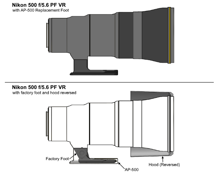 ap500 foot on lens diagram