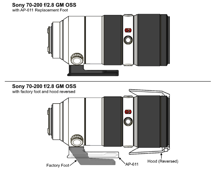 ap611 foot on lens diagram