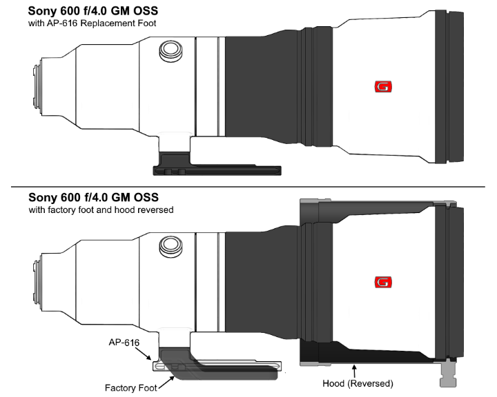 ap616 foot on lens diagram